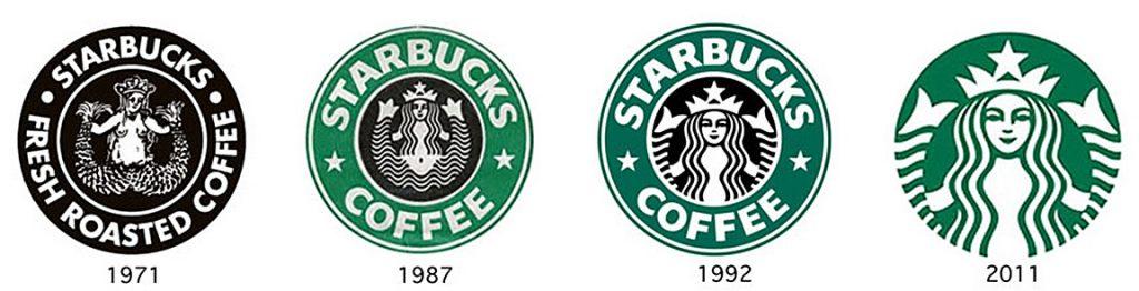 Starbucks | Image de marque | Guidi.co | Remarquable