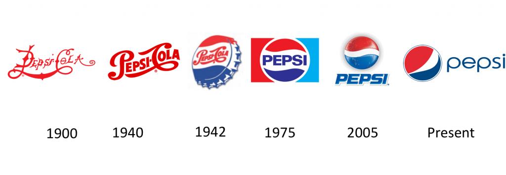 Pepsi | Image de marque | Guidi.co | Remarquable